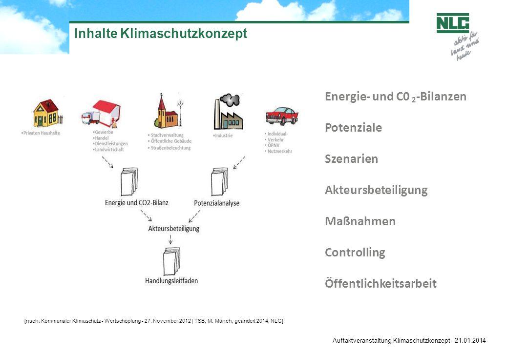 Auftaktveranstaltung Klimaschutzkonzept 21.01.2014 Inhalte Klimaschutzkonzept Energie- und C0 2 -Bilanzen Potenziale Szenarien Akteursbeteiligung Maßn