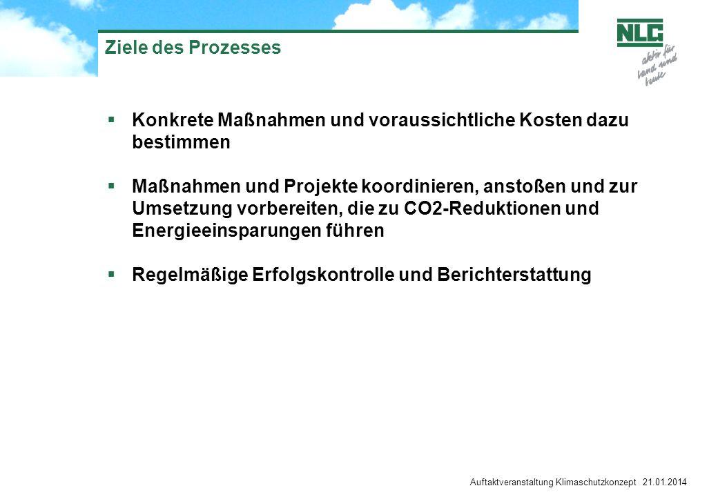 Auftaktveranstaltung Klimaschutzkonzept 21.01.2014 Ziele des Prozesses Konkrete Maßnahmen und voraussichtliche Kosten dazu bestimmen Maßnahmen und Pro