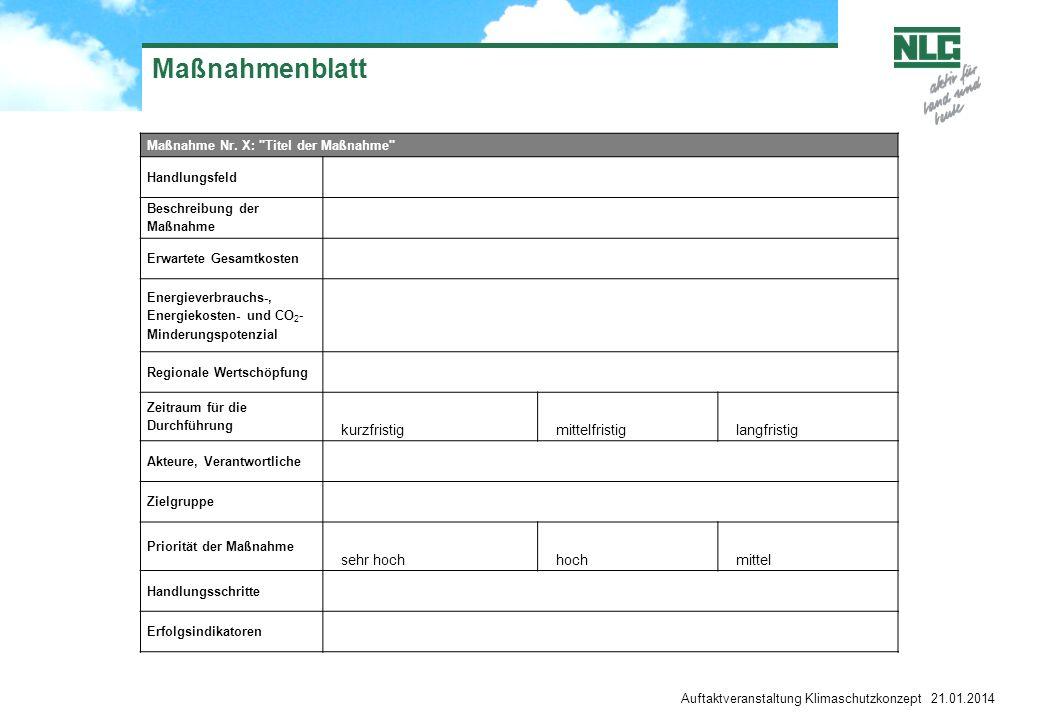 Auftaktveranstaltung Klimaschutzkonzept 21.01.2014 Maßnahmenblatt Maßnahme Nr. X: