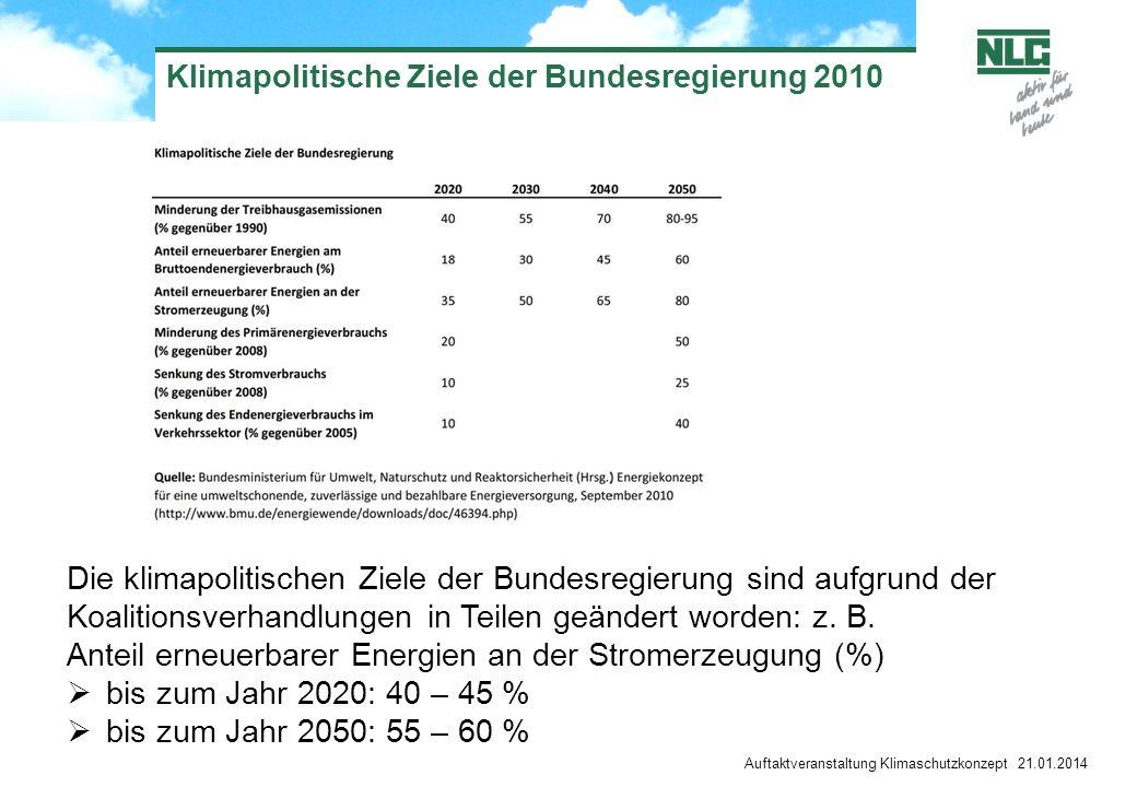 Auftaktveranstaltung Klimaschutzkonzept 21.01.2014 Strom-Wärme-Diagramme für eigene Liegenschaften (Gebäude, Bsp.)