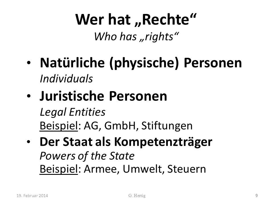 Wer hat Rechte Who has rights Natürliche (physische) Personen Individuals Juristische Personen Legal Entities Beispiel: AG, GmbH, Stiftungen Der Staat