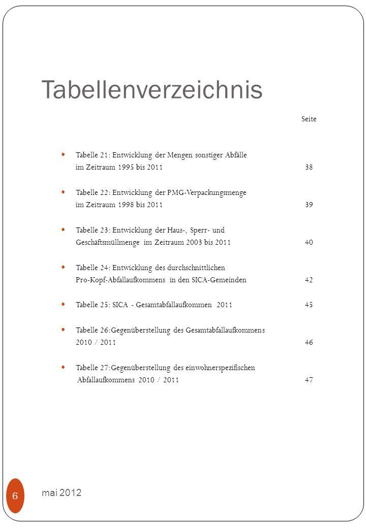 7.Entwicklung des Gesamtabfallaufkommens 2010 / 2011 mai 2012 47 Tab.
