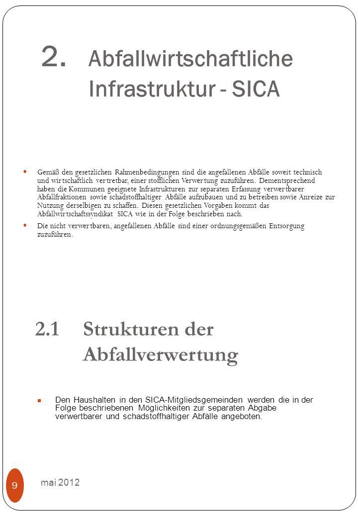 2.2Strukturen der Abfallentsorgung mai 2012 20 Die dem Zuständigkeitsbereich des Abfallwirtschaftssyndikates SICA obliegenden nicht verwerteten Abfälle sind einer ordnungsgemäßen Entsorgung zuzuführen.