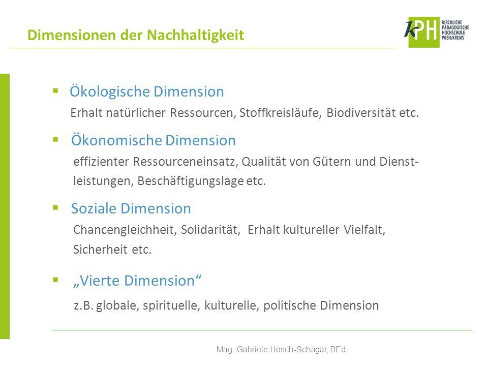 Ökologische Dimension Erhalt natürlicher Ressourcen, Stoffkreisläufe, Biodiversität etc. Ökonomische Dimension effizienter Ressourceneinsatz, Qualität