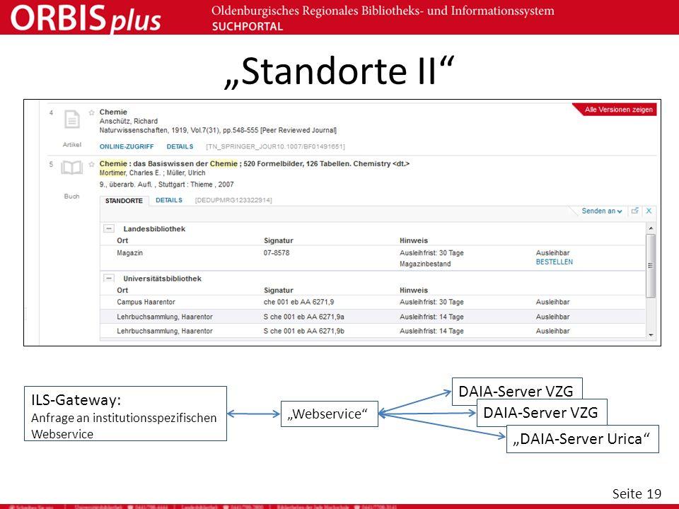 Seite 19 Standorte II ILS-Gateway: Anfrage an institutionsspezifischen Webservice DAIA-Server VZG DAIA-Server Urica