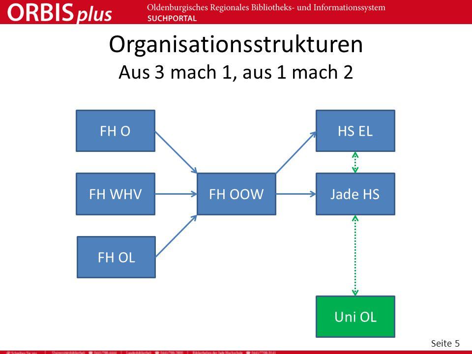 Seite 5 Organisationsstrukturen Aus 3 mach 1, aus 1 mach 2 FH O FH WHV FH OL FH OOW HS EL Jade HS Uni OL