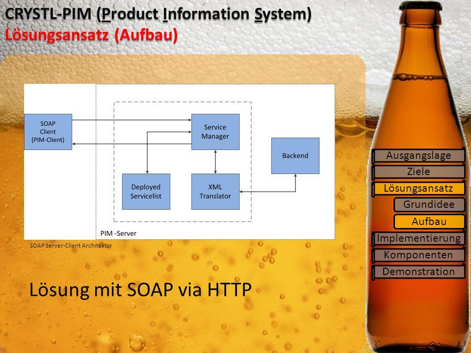 Ziele Lösungsansatz Implementierung Komponenten CRYSTL-PIM (Product Information System) Lösungsansatz (Aufbau) Ausgangslage Demonstration Grundidee Aufbau Lösung mit SOAP via HTTP SOAP Server-Client Architektur