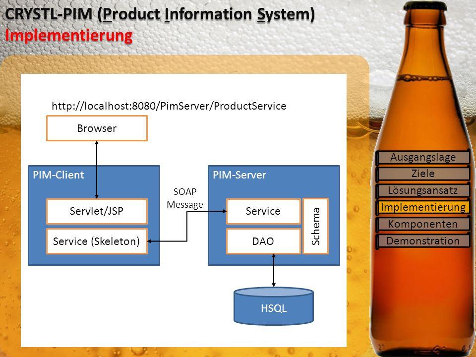 Ziele Lösungsansatz Implementierung Komponenten CRYSTL-PIM (Product Information System) Implementierung Ausgangslage Demonstration HSQL PIM-Server DAO Service Schema PIM-Client Service (Skeleton) Servlet/JSP Browser http://localhost:8080/PimServer/ProductService SOAP Message