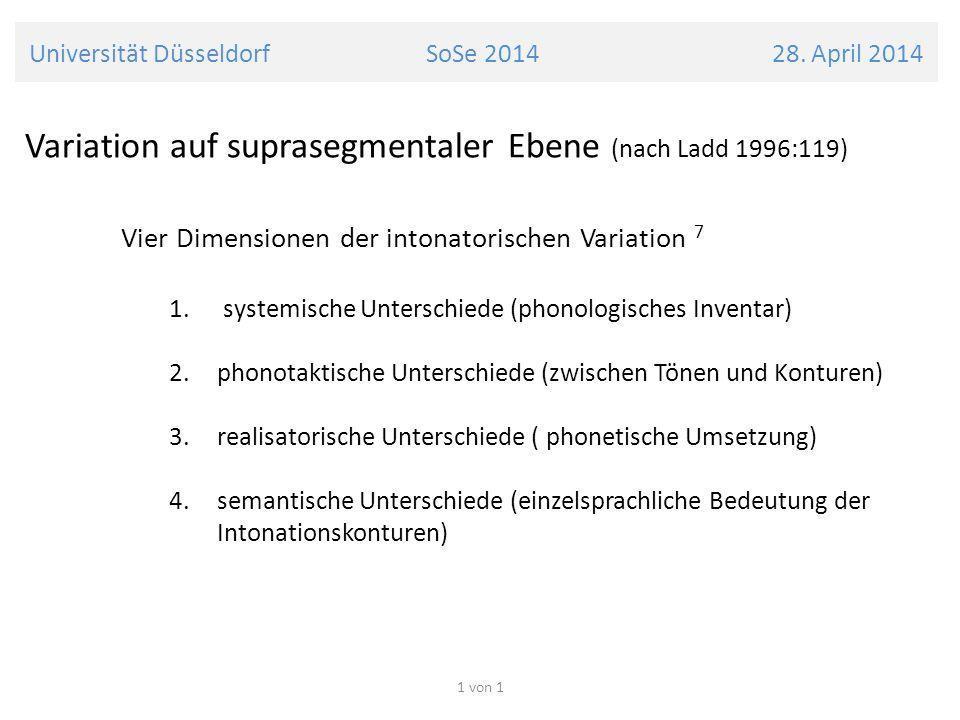 Universität Düsseldorf SoSe 2014 28. April 2014 Variation auf suprasegmentaler Ebene (nach Ladd 1996:119) Vier Dimensionen der intonatorischen Variati