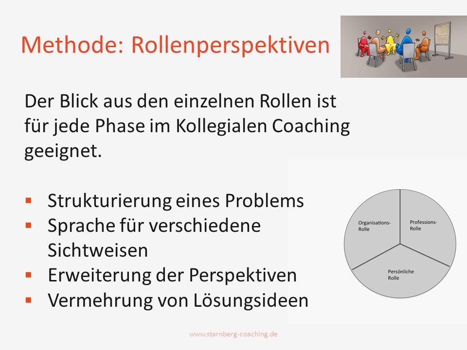 Methode: Rollenperspektiven Der Blick aus den einzelnen Rollen ist für jede Phase im Kollegialen Coaching geeignet. Strukturierung eines Problems Spra