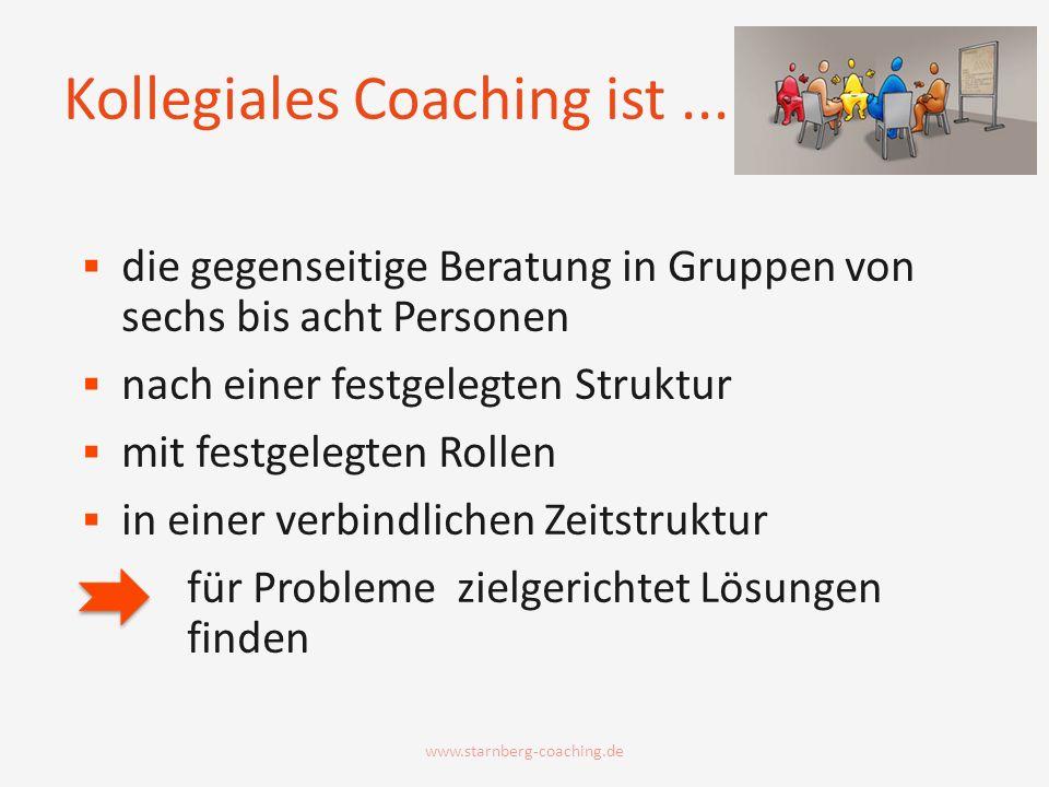 Kollegiales Coaching ist... die gegenseitige Beratung in Gruppen von sechs bis acht Personen nach einer festgelegten Struktur mit festgelegten Rollen