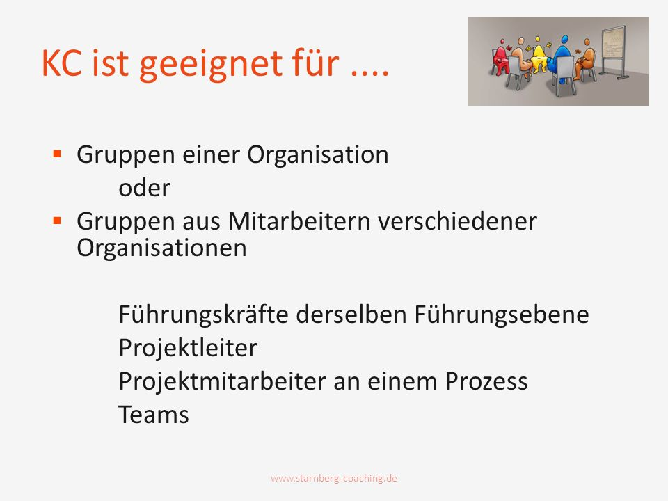 KC ist geeignet für.... Gruppen einer Organisation oder Gruppen aus Mitarbeitern verschiedener Organisationen Führungskräfte derselben Führungsebene P