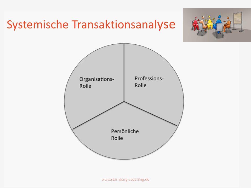 Systemische Transaktionsanal yse www.starnberg-coaching.de