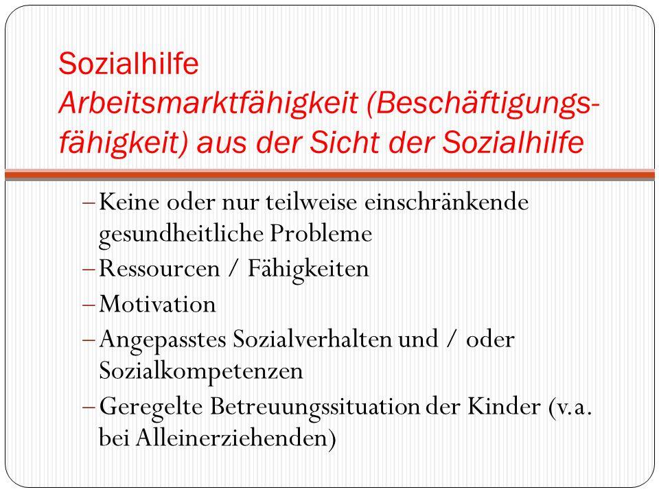 Sozialhilfe Arbeitsmarktfähigkeit (Beschäftigungs- fähigkeit) aus der Sicht der Sozialhilfe Keine oder nur teilweise einschränkende gesundheitliche Probleme Ressourcen / Fähigkeiten Motivation Angepasstes Sozialverhalten und / oder Sozialkompetenzen Geregelte Betreuungssituation der Kinder (v.a.
