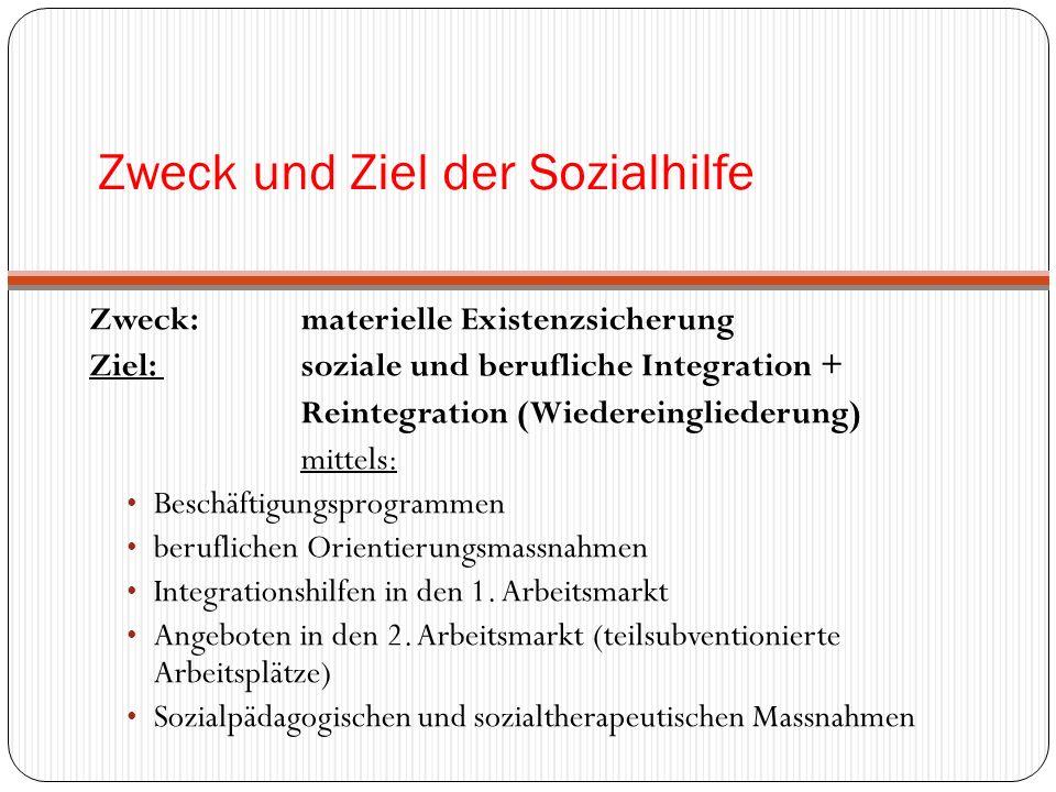 Ziel und Zweck und Ziel der Sozialhilfe Zweck: materielle Existenzsicherung Ziel: soziale und berufliche Integration + Reintegration (Wiedereingliederung) mittels: Beschäftigungsprogrammen beruflichen Orientierungsmassnahmen Integrationshilfen in den 1.
