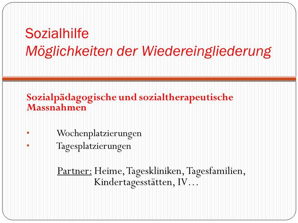 Sozialhilfe Problematik der Arztzeugnisse Klassische Situation IV oder SUVA attestiert eine teilweise oder vollständige Arbeitsfähigkeit für angepasste Arbeiten.