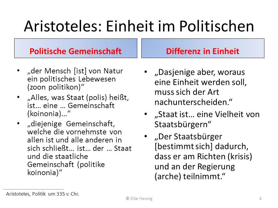 Aristoteles: Einheit im Politischen Politische Gemeinschaft der Mensch [ist] von Natur ein politisches Lebewesen (zoon politikon) Alles, was Staat (po