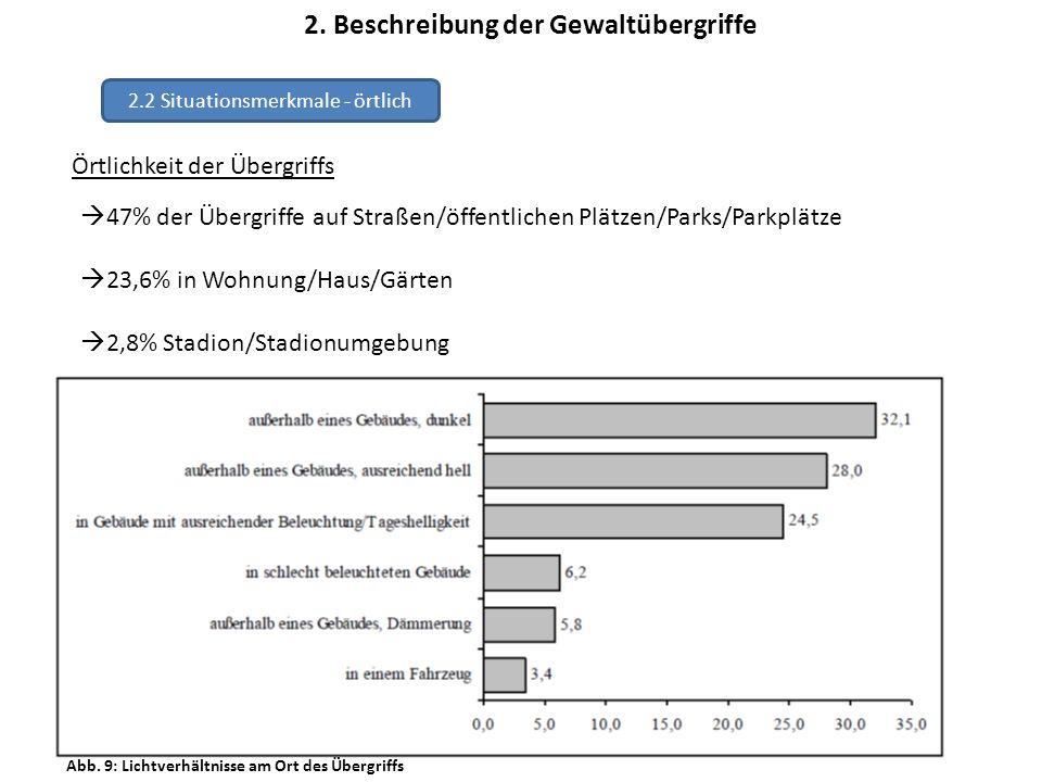 2. Beschreibung der Gewaltübergriffe 2.2 Situationsmerkmale - örtlich Örtlichkeit der Übergriffs 47% der Übergriffe auf Straßen/öffentlichen Plätzen/P