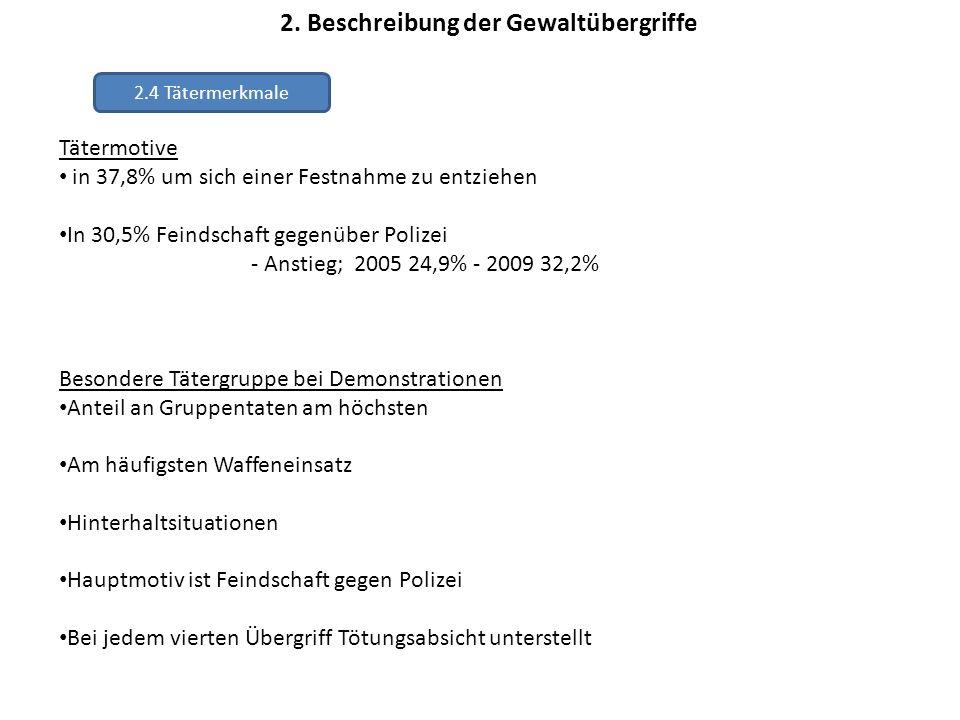 2. Beschreibung der Gewaltübergriffe 2.4 Tätermerkmale Tätermotive in 37,8% um sich einer Festnahme zu entziehen In 30,5% Feindschaft gegenüber Polize