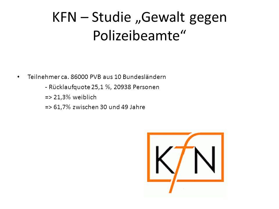 KFN – Studie Gewalt gegen Polizeibeamte Teilnehmer ca. 86000 PVB aus 10 Bundesländern - Rücklaufquote 25,1 %, 20938 Personen => 21,3% weiblich => 61,7