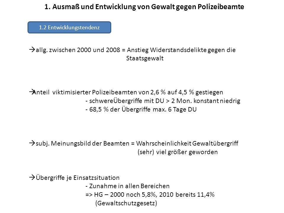 allg. zwischen 2000 und 2008 = Anstieg Widerstandsdelikte gegen die Staatsgewalt Anteil viktimisierter Polizeibeamten von 2,6 % auf 4,5 % gestiegen -