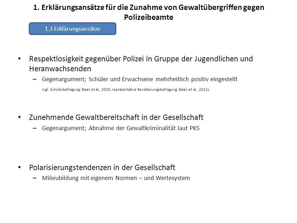 2.Beschreibung der Gewaltübergriffe 2.1 Einsatzsituation, Art und Weise des Übergriffs Abb.
