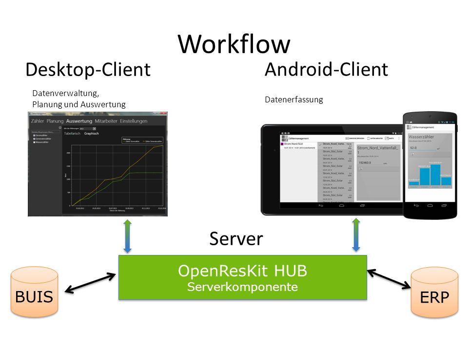 Workflow Desktop-Client OpenResKit HUB Serverkomponente OpenResKit HUB Serverkomponente BUIS Datenverwaltung, Planung und Auswertung Datenerfassung ERP Android-Client Server