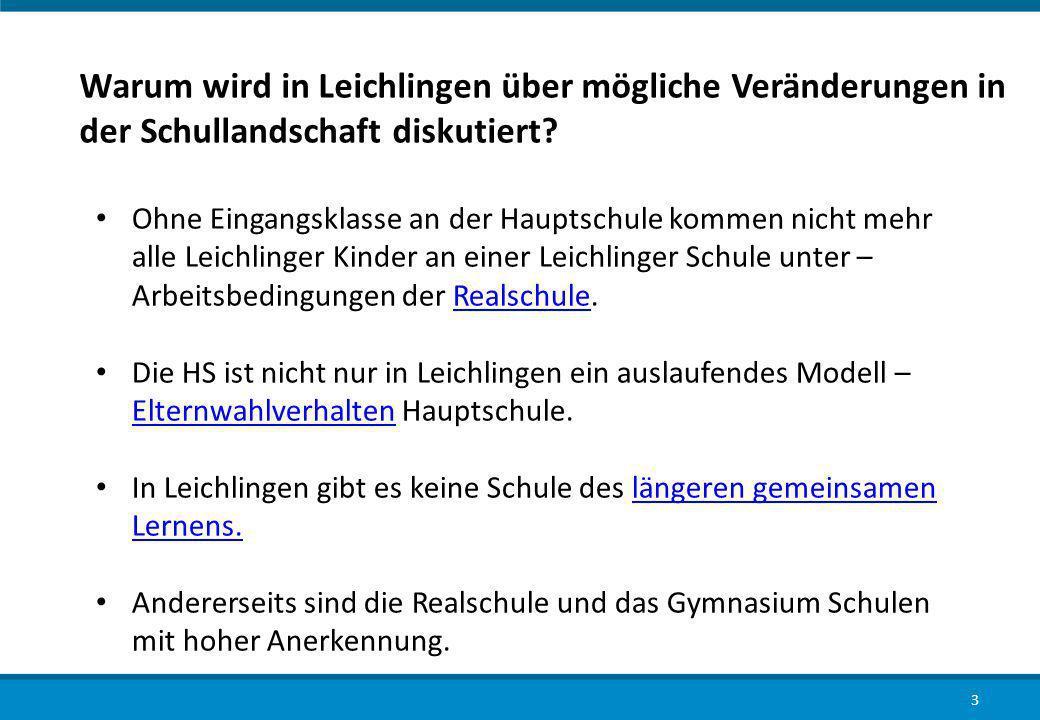 3 Warum wird in Leichlingen über mögliche Veränderungen in der Schullandschaft diskutiert? Ohne Eingangsklasse an der Hauptschule kommen nicht mehr al