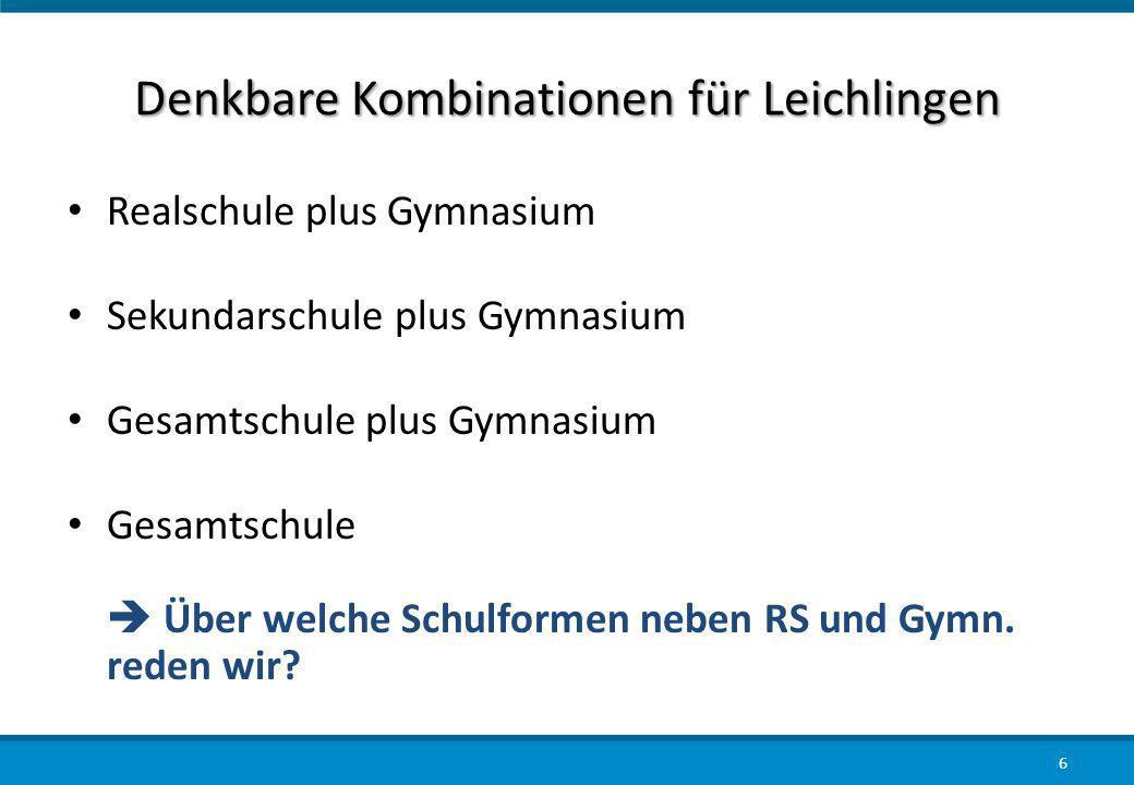 Denkbare Kombinationen für Leichlingen Realschule plus Gymnasium Sekundarschule plus Gymnasium Gesamtschule plus Gymnasium Gesamtschule Über welche Sc