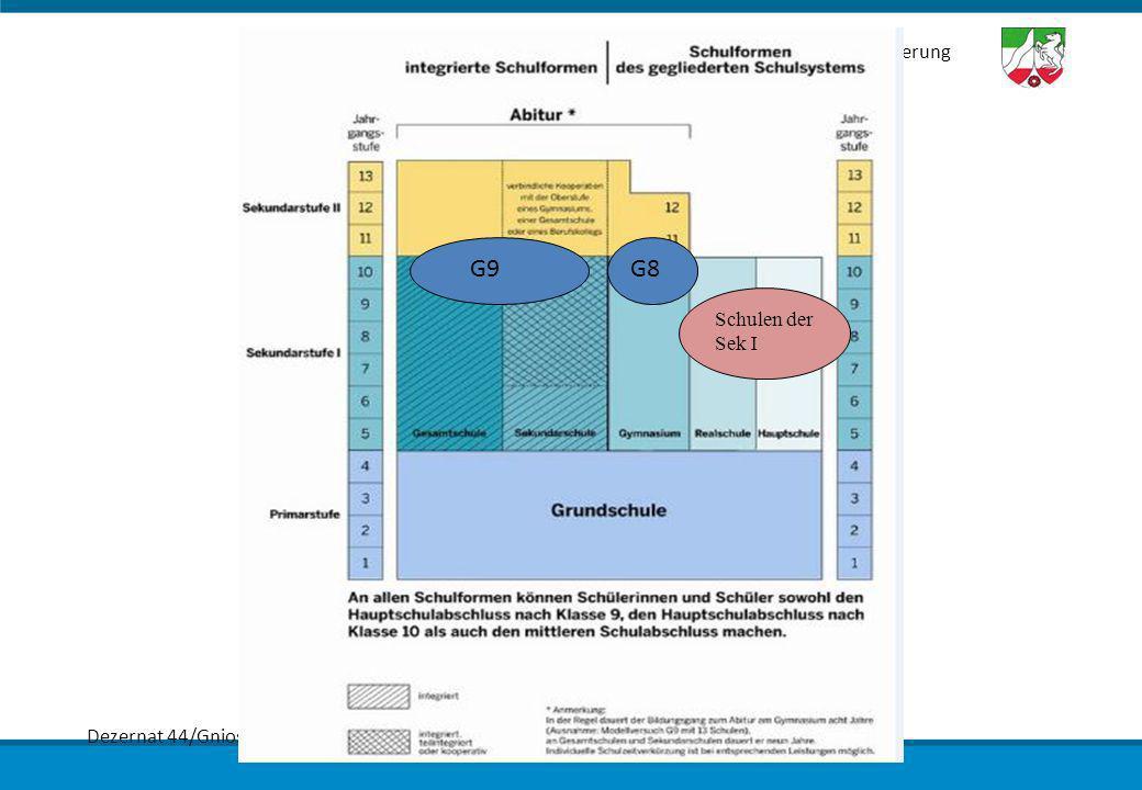 Dezernat 44/Gniostko/2011 Bezirksregierung Düsseldorf G9G8 Schulen der Sek I