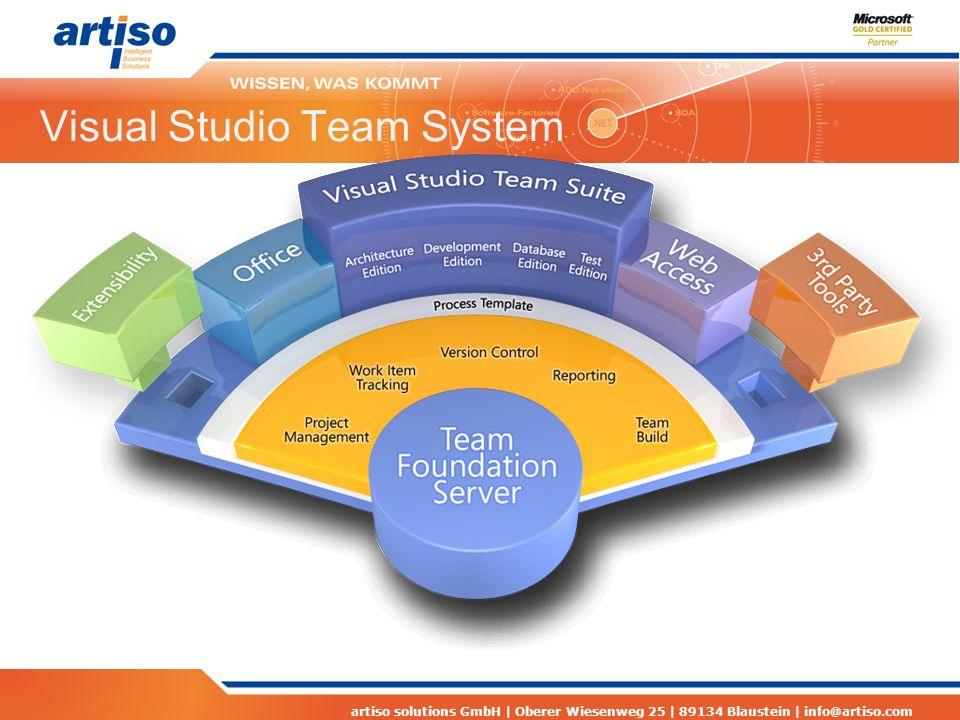 artiso solutions GmbH | Oberer Wiesenweg 25 | 89134 Blaustein | info@artiso.com Visual Studio Team System