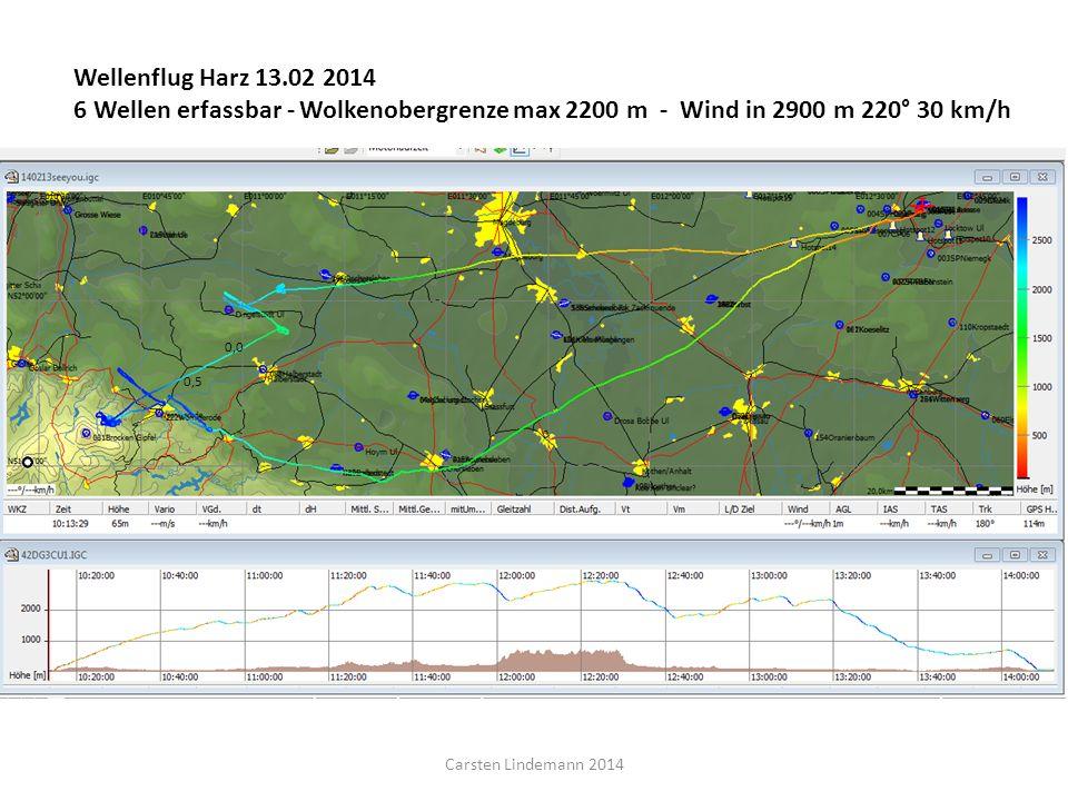 Wellenflug Harz 13.02 2014 6 Wellen erfassbar - Wolkenobergrenze max 2200 m - Wind in 2900 m 220° 30 km/h 0,5 0,0 Carsten Lindemann 2014