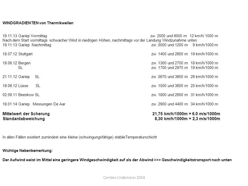 WINDGRADIENTEN von Thermikwellen 19.11.13 Gariep Vormittag zw. 2000 und 6000 m 12 km/h/ 1000 m Nach dem Start vormittags schwacher Wind in niedrigen H