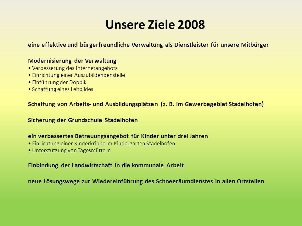 Unsere Ziele 2008 eine effektive und bürgerfreundliche Verwaltung als Dienstleister für unsere Mitbürger Modernisierung der Verwaltung Verbesserung de