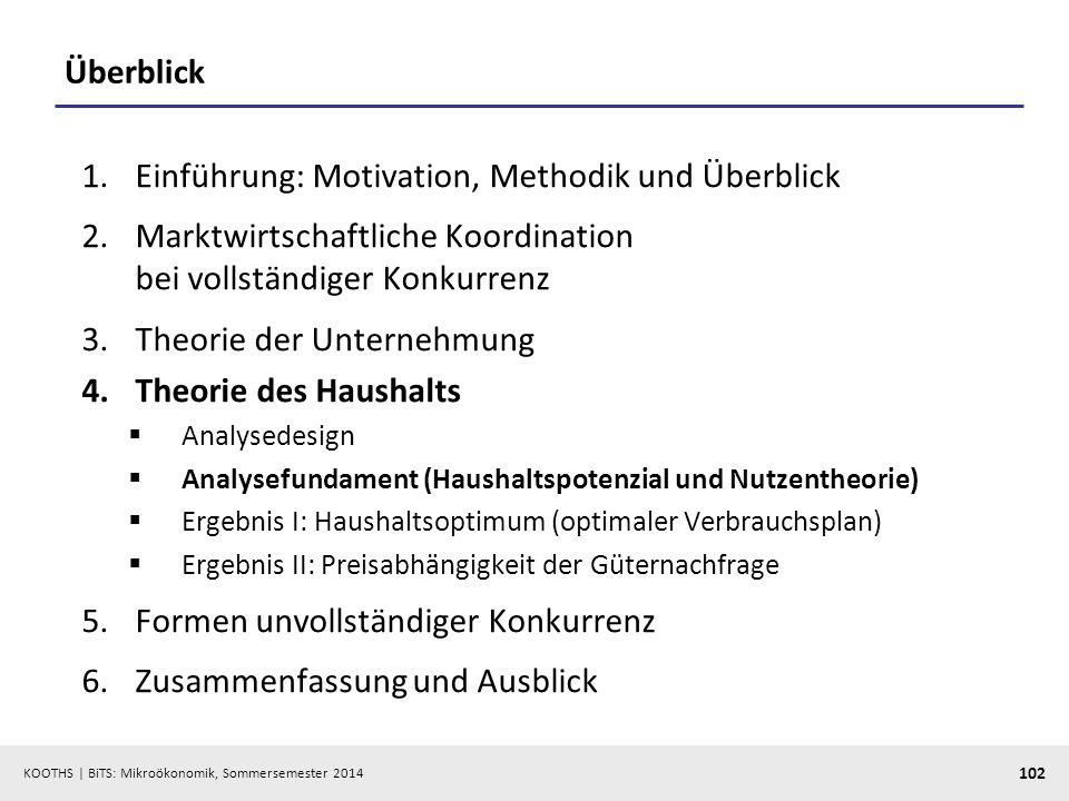 KOOTHS | BiTS: Mikroökonomik, Sommersemester 2014 102 Überblick 1.Einführung: Motivation, Methodik und Überblick 2.Marktwirtschaftliche Koordination b