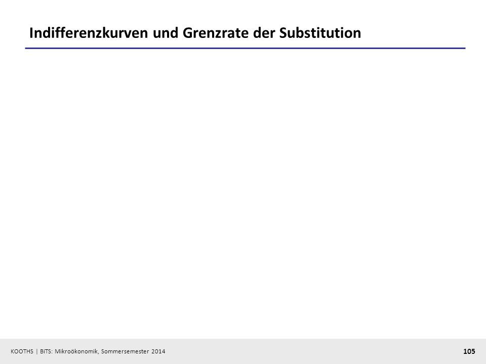 KOOTHS | BiTS: Mikroökonomik, Sommersemester 2014 105 Indifferenzkurven und Grenzrate der Substitution