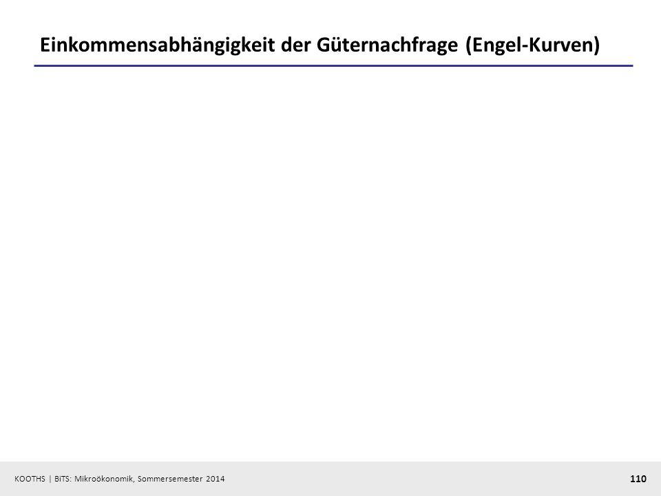 KOOTHS | BiTS: Mikroökonomik, Sommersemester 2014 110 Einkommensabhängigkeit der Güternachfrage (Engel-Kurven)