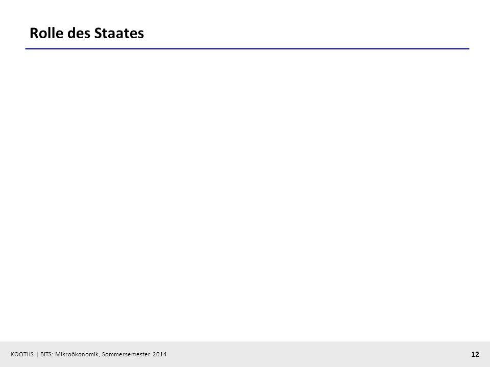 KOOTHS | BiTS: Mikroökonomik, Sommersemester 2014 12 Rolle des Staates