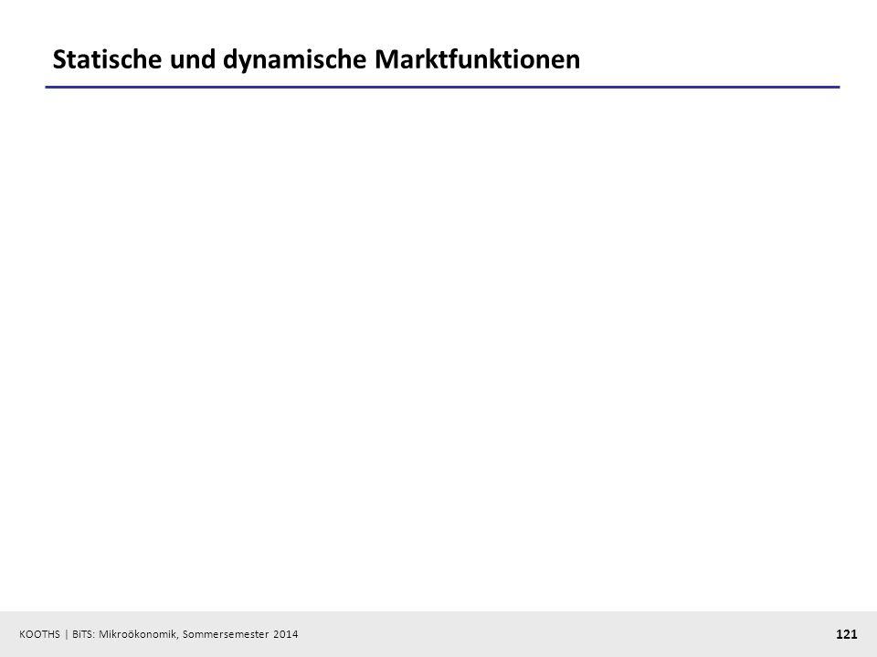 KOOTHS | BiTS: Mikroökonomik, Sommersemester 2014 121 Statische und dynamische Marktfunktionen
