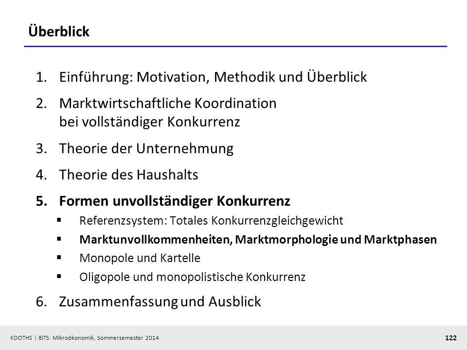KOOTHS | BiTS: Mikroökonomik, Sommersemester 2014 122 Überblick 1.Einführung: Motivation, Methodik und Überblick 2.Marktwirtschaftliche Koordination b