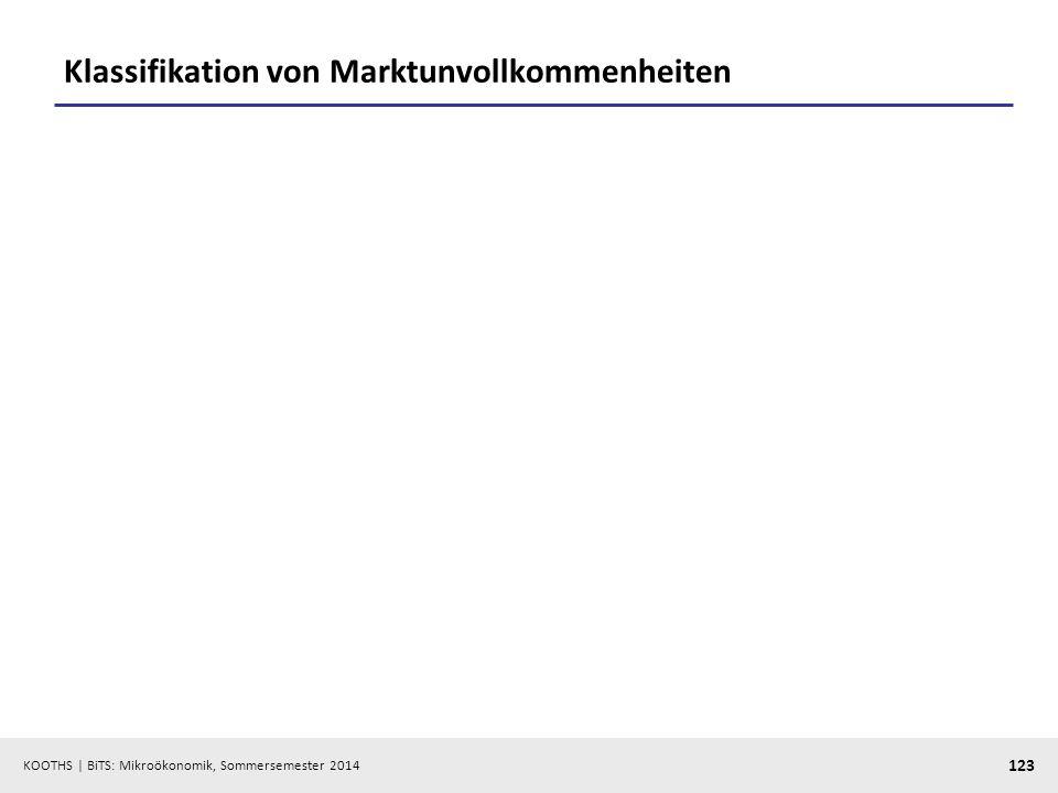 KOOTHS | BiTS: Mikroökonomik, Sommersemester 2014 123 Klassifikation von Marktunvollkommenheiten