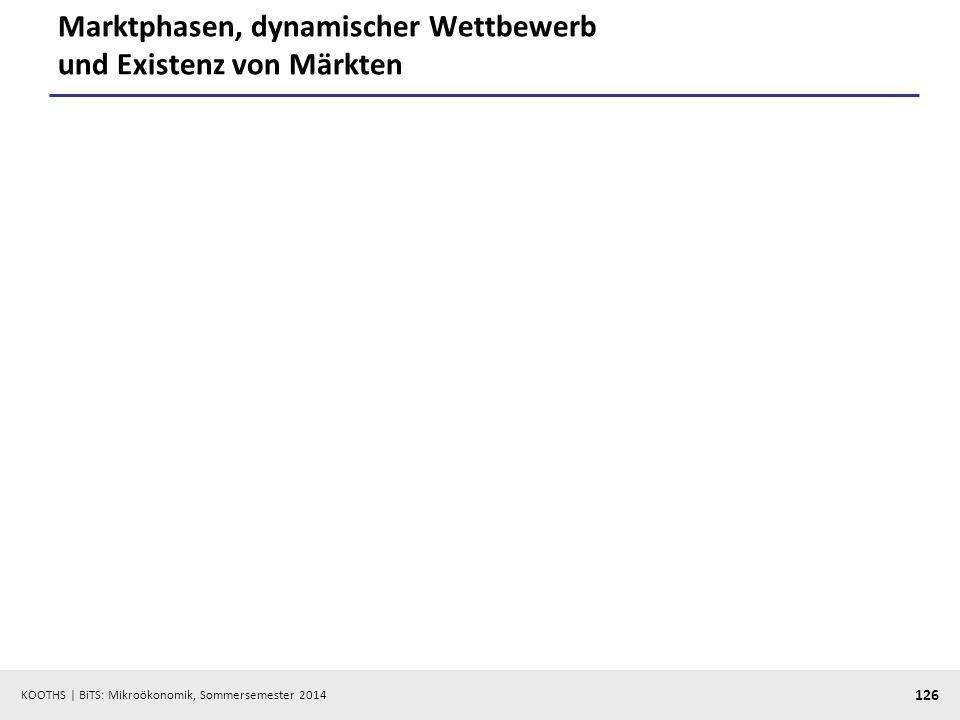 KOOTHS | BiTS: Mikroökonomik, Sommersemester 2014 126 Marktphasen, dynamischer Wettbewerb und Existenz von Märkten