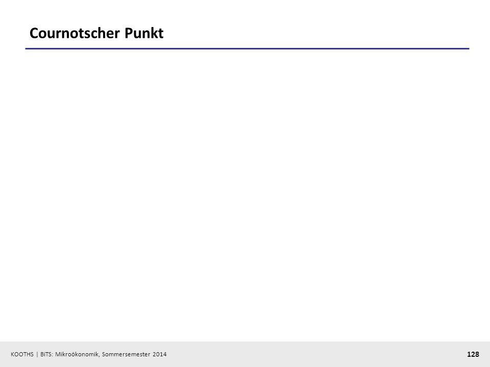 KOOTHS | BiTS: Mikroökonomik, Sommersemester 2014 128 Cournotscher Punkt