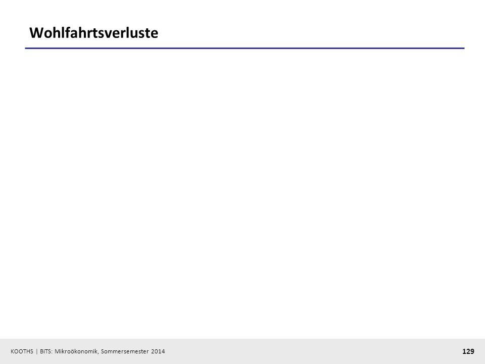 KOOTHS | BiTS: Mikroökonomik, Sommersemester 2014 129 Wohlfahrtsverluste