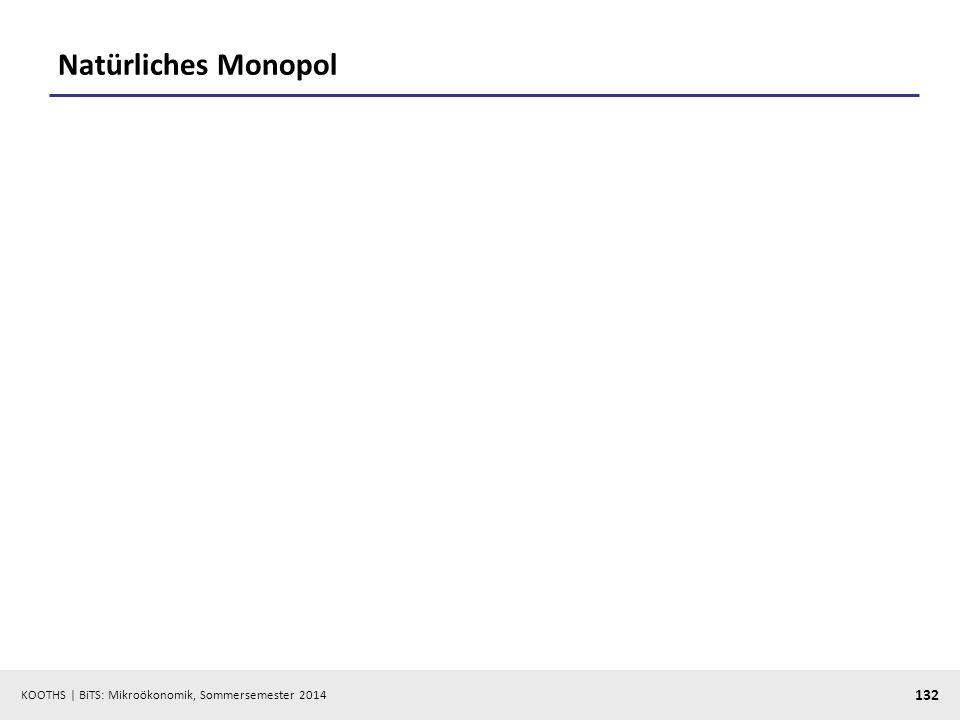 KOOTHS | BiTS: Mikroökonomik, Sommersemester 2014 132 Natürliches Monopol