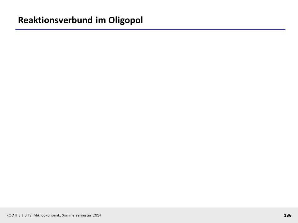 KOOTHS | BiTS: Mikroökonomik, Sommersemester 2014 136 Reaktionsverbund im Oligopol