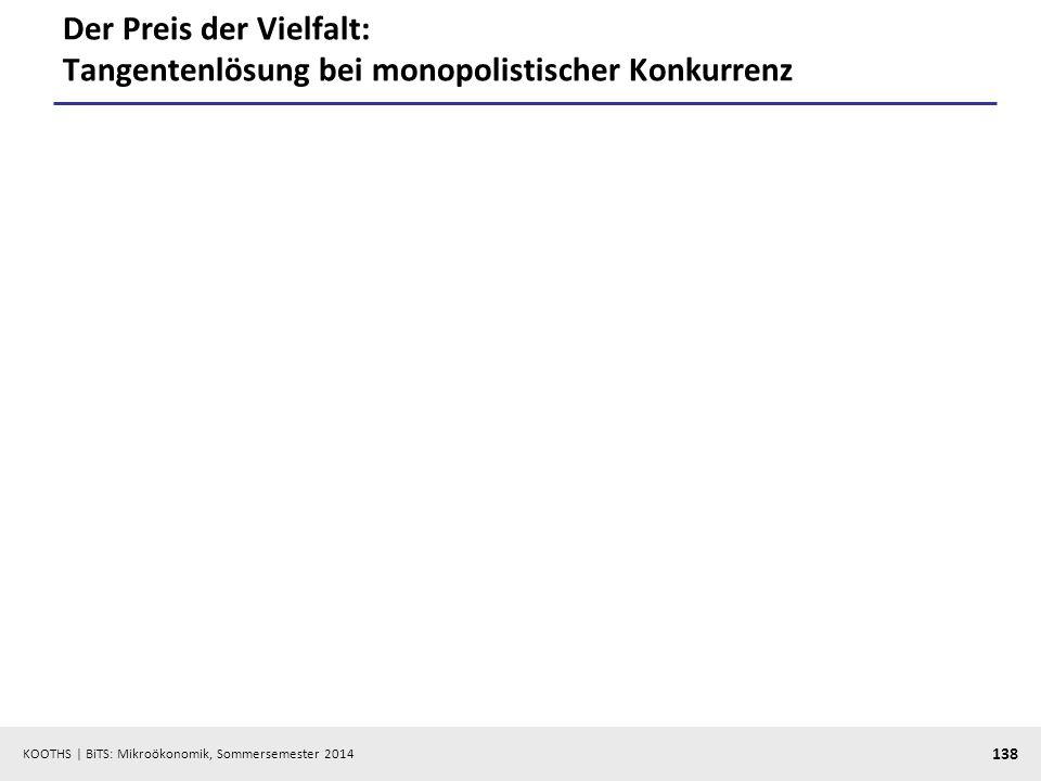 KOOTHS | BiTS: Mikroökonomik, Sommersemester 2014 138 Der Preis der Vielfalt: Tangentenlösung bei monopolistischer Konkurrenz