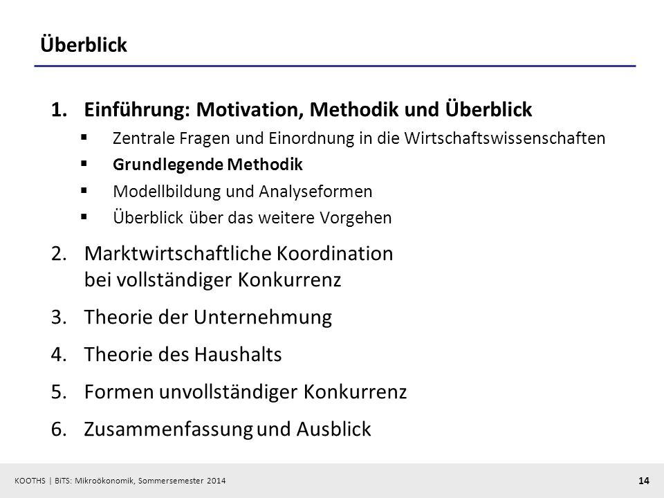 KOOTHS | BiTS: Mikroökonomik, Sommersemester 2014 14 Überblick 1.Einführung: Motivation, Methodik und Überblick Zentrale Fragen und Einordnung in die