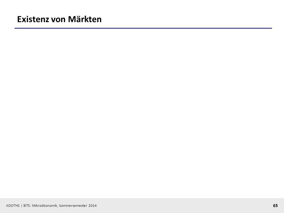 KOOTHS | BiTS: Mikroökonomik, Sommersemester 2014 65 Existenz von Märkten
