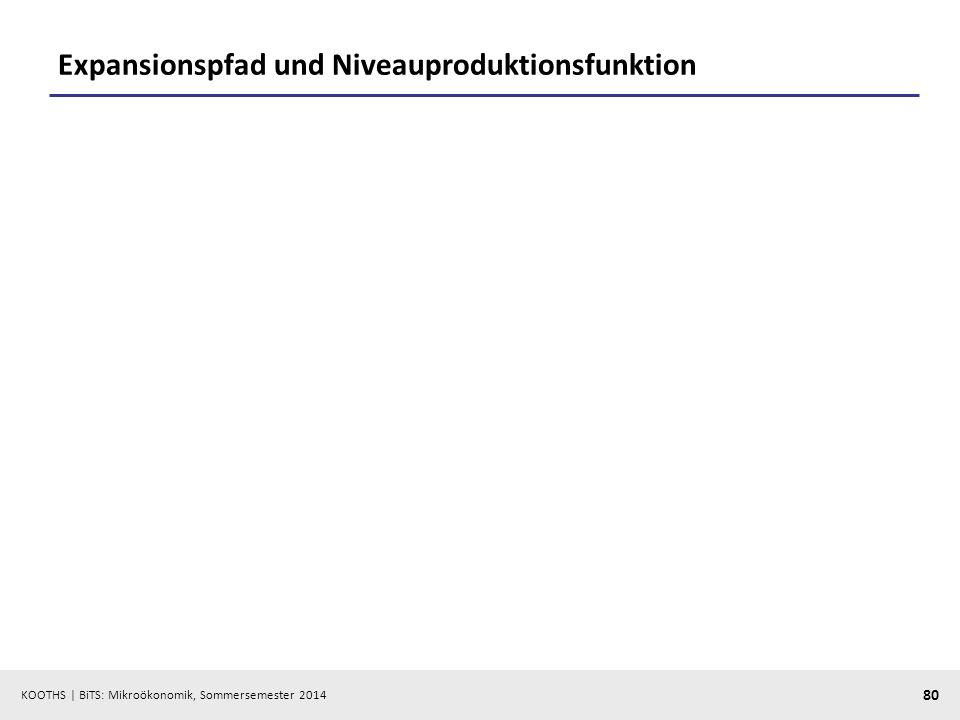 KOOTHS | BiTS: Mikroökonomik, Sommersemester 2014 80 Expansionspfad und Niveauproduktionsfunktion